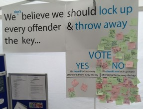Poster at Greenbelt 2016 which says 'We don't believe we should lock up every offender and throw away the key.' The word 'don't' is deliberately written in smaller writing. People have voted 'yes' or 'no' and written their responses on post-it notes which are stuck to the poster